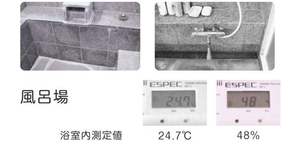 LEGALETT®(レガレット)の湿気対策